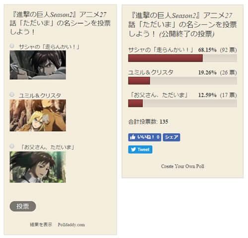 27話の人気投票結果