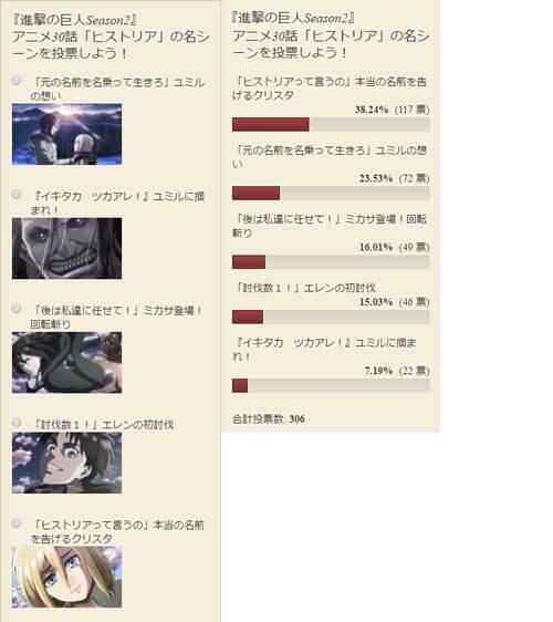 30話の人気投票結果発表