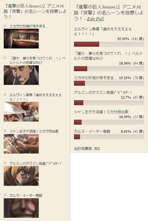 36話の人気投票結果