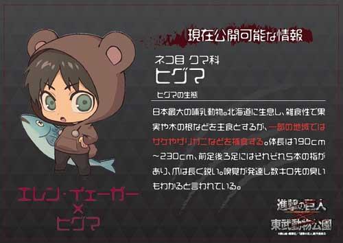 東武動物公園オリジナルキャラクターたちの等身大パネル