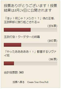 5話の人気投票結果