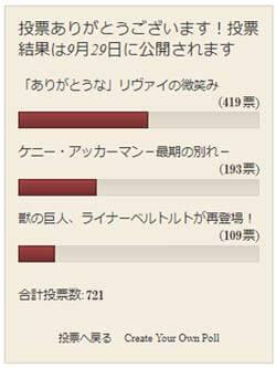 10話の人気投票結果