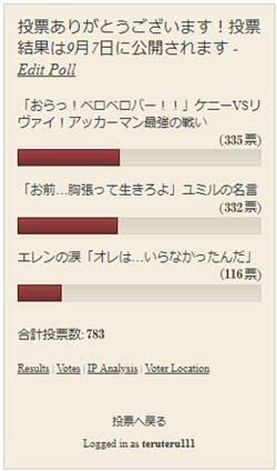 7話の人気投票結果