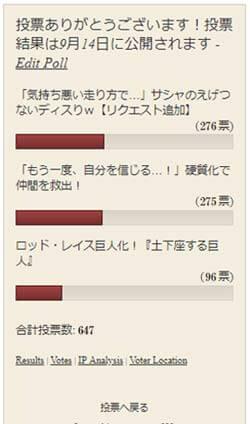 8話の人気投票結果