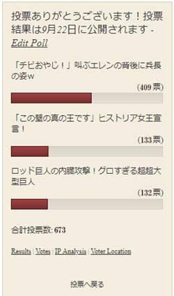 9話の人気投票結果