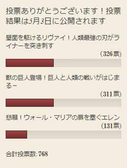 アニメ50話の名場面投票結果
