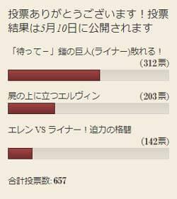アニメ51話の名場面投票結果