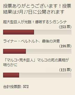 アニメ53話の名場面の結果